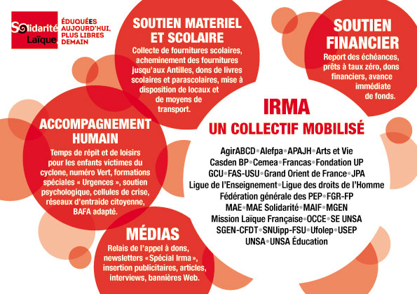 SOL-FLYER-Tous-Solidaires-2017-VERSO