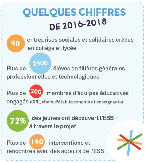 image chiffres 2016 2018